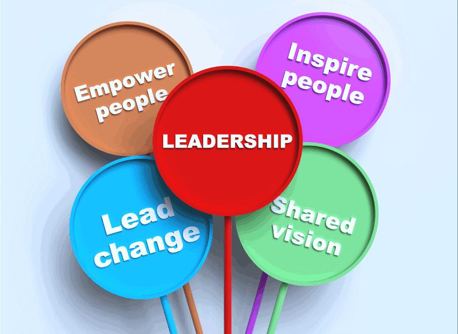 Leadership - SRMC